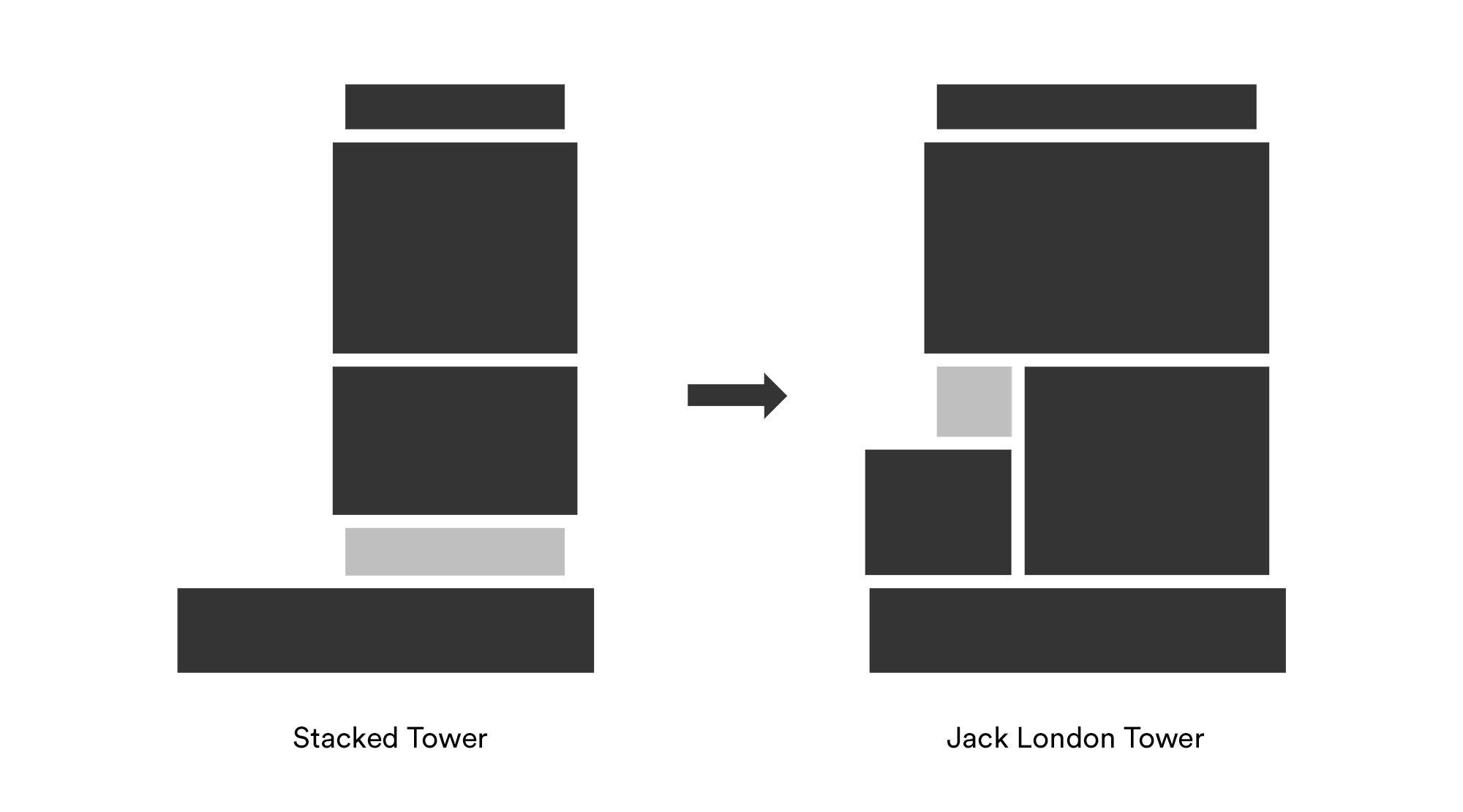 Jack London High Rise